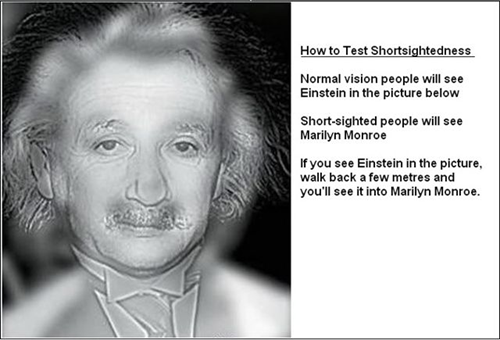 how to test shortsightedness